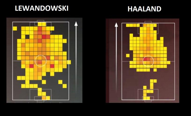 Meat mapy Roberta Lewandowskiego i Erlinga Haalanda /bild.de /