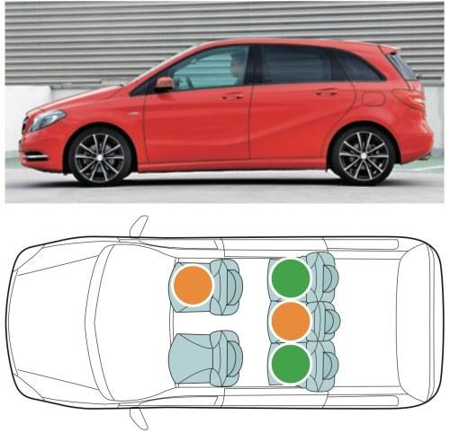 Mercedes klasy B /Motor