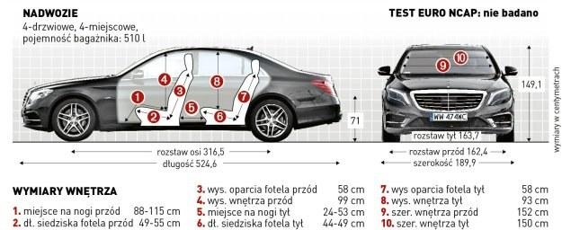 Mercedes S 350 BlueTEC L /Auto Moto