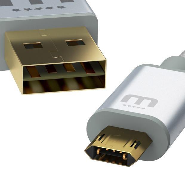 MicFlip - wtyczka, która rozwiąże nasze problemy z kabelkami USB /materiały prasowe