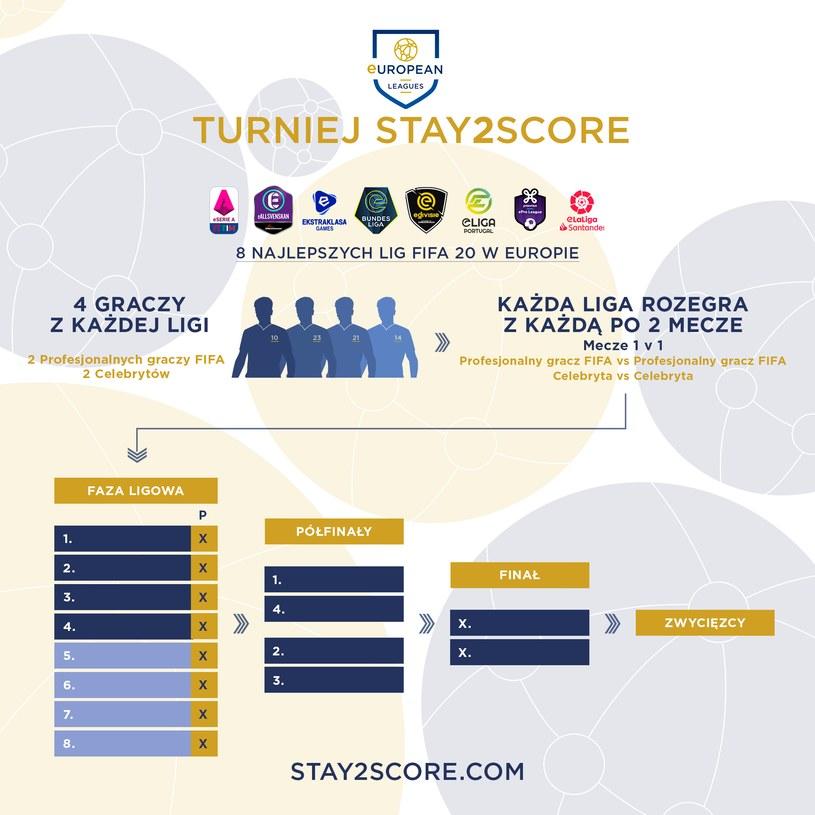 """Międzynarodowy turniej esportowy """"Stay2score"""" /materiały prasowe"""