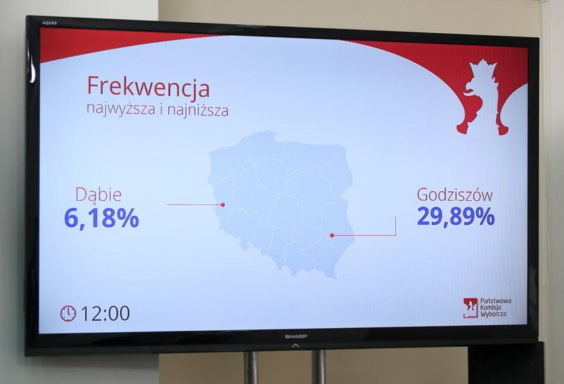 Miejscowości z najwyższą i najniższą frekwencją o godz. 12.00 /Tomasz Gzell /PAP