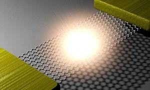 Miniaturowa żarówka z grafenu o grubości jednego atomu