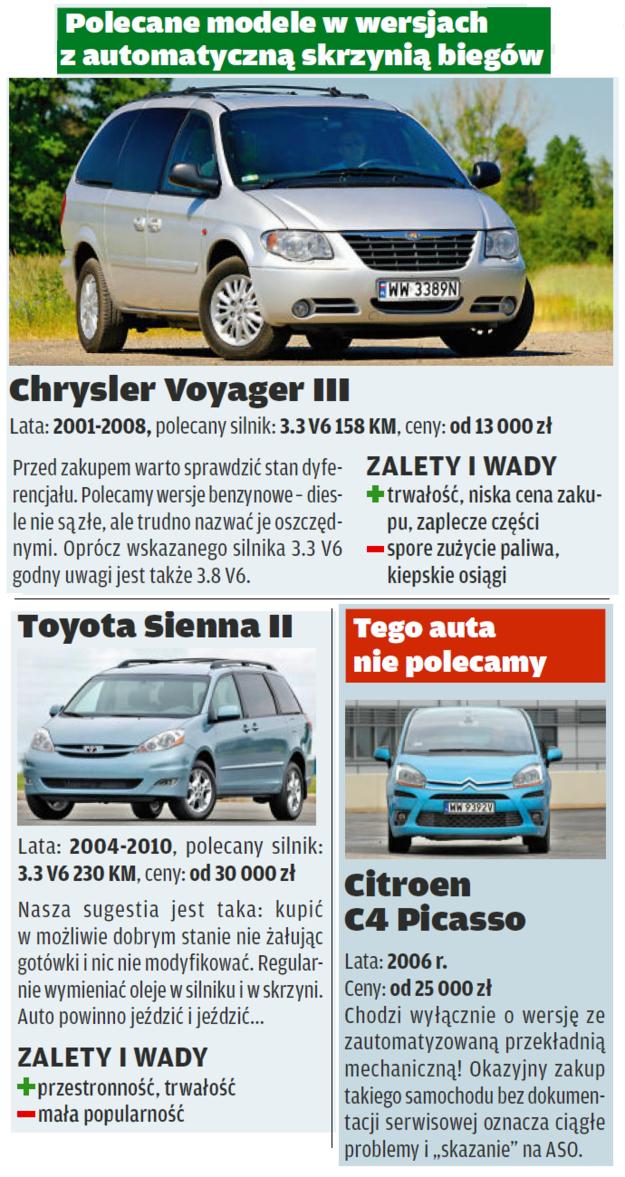 Minivany z automatycznymi skrzyniami /Motor