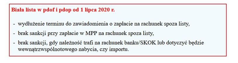 Mniejsze sankcje od lipca znacznie złagodzone /Gazeta Podatkowa