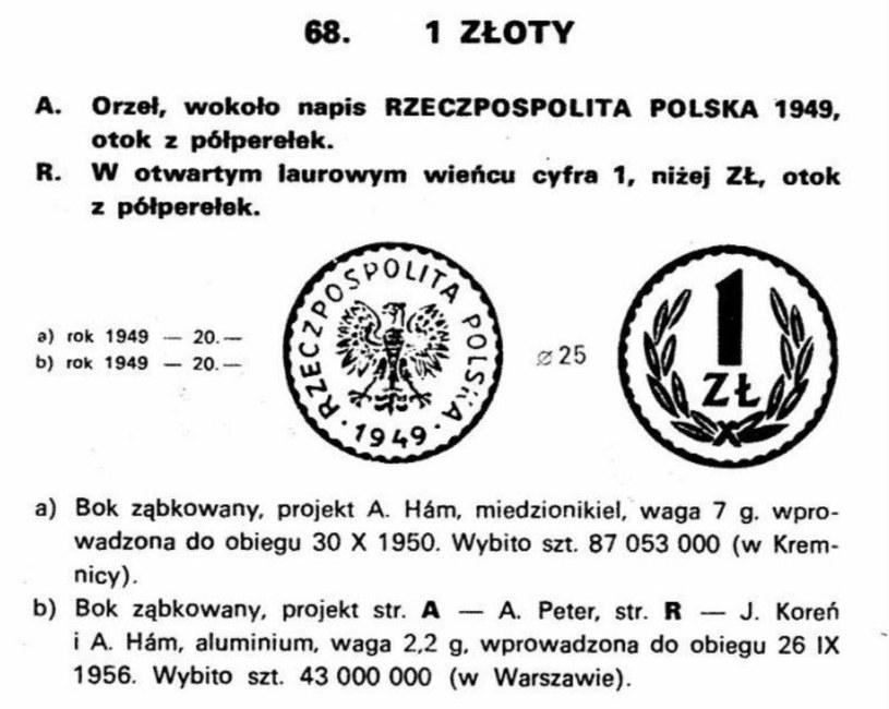 Monety jednozłotowe, jakie bito z alupolonu po wojnie /materiały prasowe