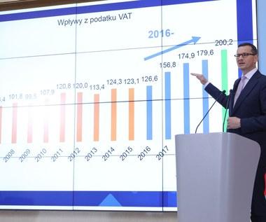 Morawiecki prezentuje budżet na 2020 r. Optymistyczny, ale wykonalny