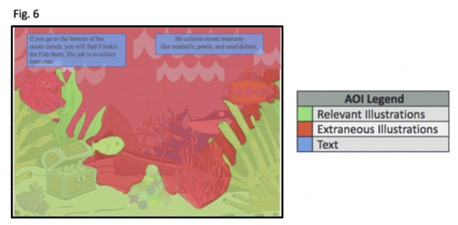 Na czerwono oznaczono fragment ilustracji usunięty w ramach eksperymentu /Carnegie Mellon University  /Materiały prasowe