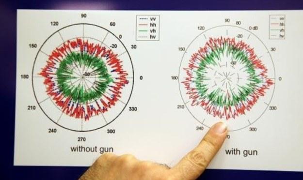 Na osoby z bronią i bez, radar zareaguje inaczej /materiały prasowe