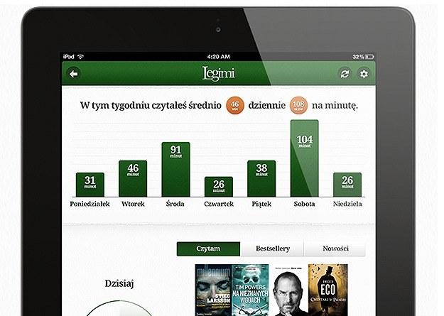 Na razie abonament na 5000 książek dotyczy tylko posiadaczy iPada /materiały prasowe