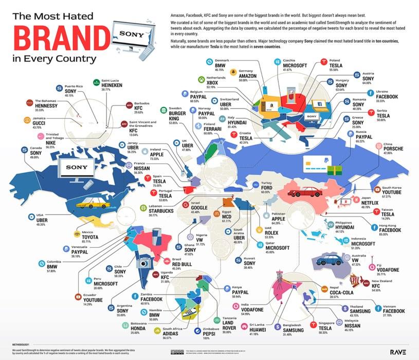 Najbardziej znienawidzone marki świata/www.ravereviews.org/brands/the-most-hated-brands-in-every-country/ /materiał prasowy