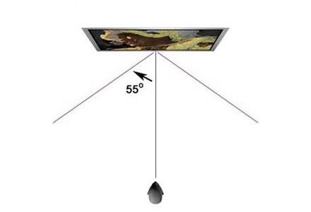 Najlepiej ocenisz kąty widoczności tylko wtedy, gdy możesz zobaczyć monitor na własne oczy /CafePC.pl