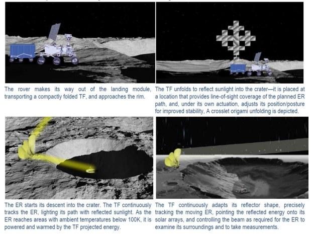 Najważniejsza będzie energia Słońca /NASA
