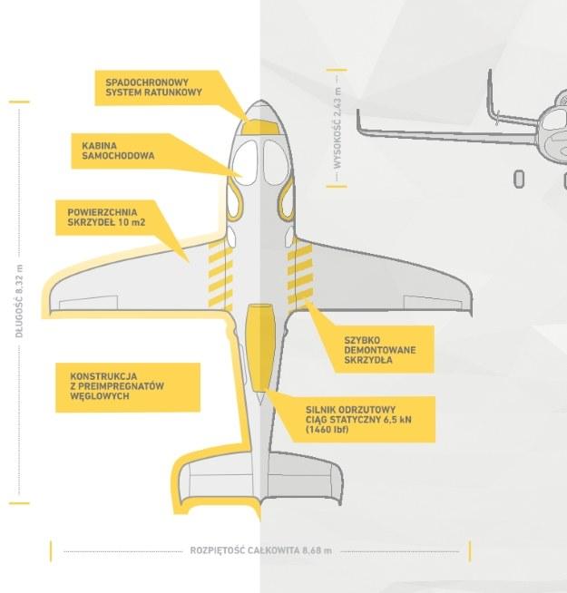 Najważniejsze cechy samolotu /materiały prasowe
