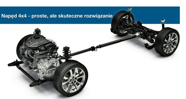 Napęd 4x4 jest oferowany w Maździe 6 z nadwoziem kombi i silnikiem Diesla 2.2 o mocy 150 lub 175 KM. Słabsza jednostka łączona jest ze skrzynią manualną, a mocniejsza - z automatyczną. Moment obrotowy przekazywany jest na tylne koła za pomocą elektronicznie sterowanego sprzęgła płytkowego, zamontowanego z tyłu. /Motor