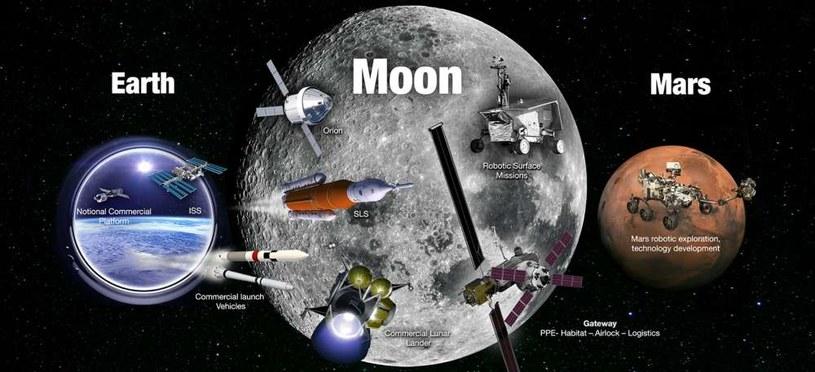 NASA ma konkretny plan - chce wrócić na Księżyc /materiały prasowe