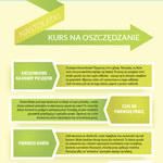 Nastolatki kurs na oszczędzanie (infografika)