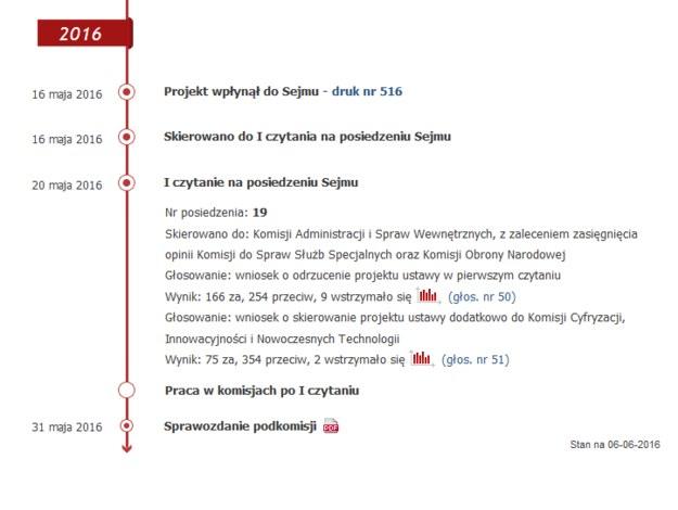 Nawet kalendarz prac na projektem nie pozostawia złudzeń.... /Sejm.gov /