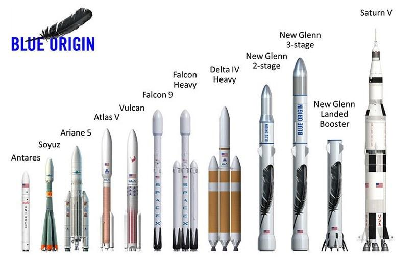 New Glenn /materiały prasowe