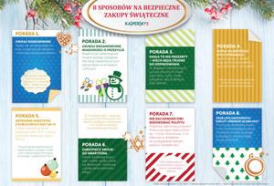 Nie daj się nabrać na świąteczne oszustwa internetowe