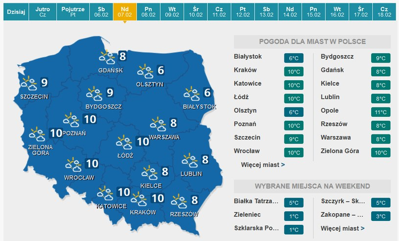 Niedziela - prognoza pogody /INTERIA.PL