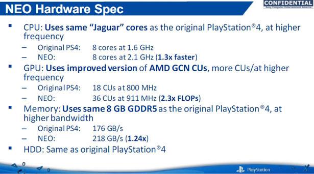 Niepotwierdzona specyfikacja konsoli PS4 Neo /materiały źródłowe
