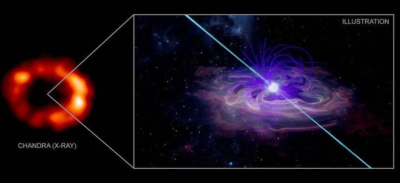 Nieuchwytna gwiazda neutronowa w końcu namierzona /NASA