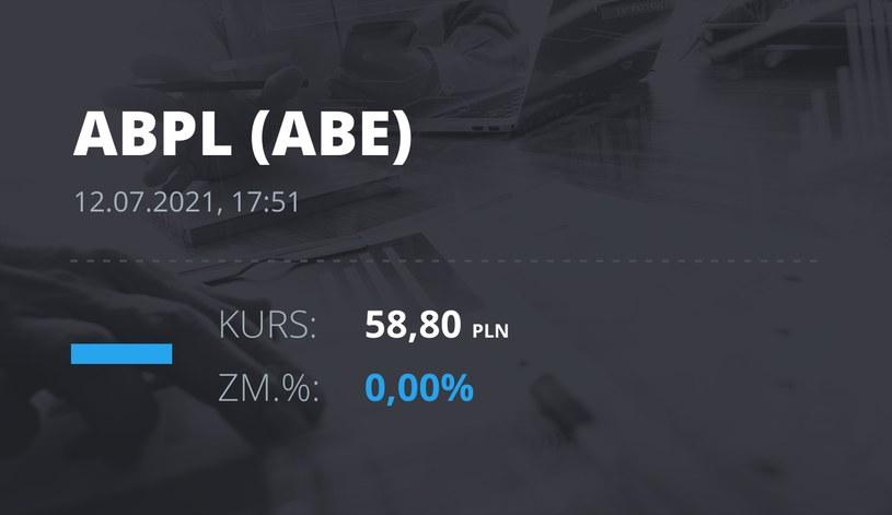 Notowania akcji spółki AB z 12 lipca 2021 roku