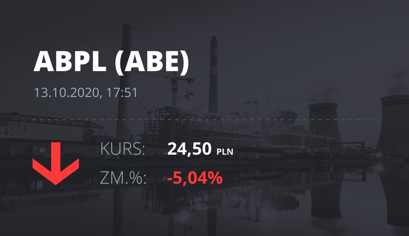 Notowania akcji spółki AB z 13 października 2020 roku