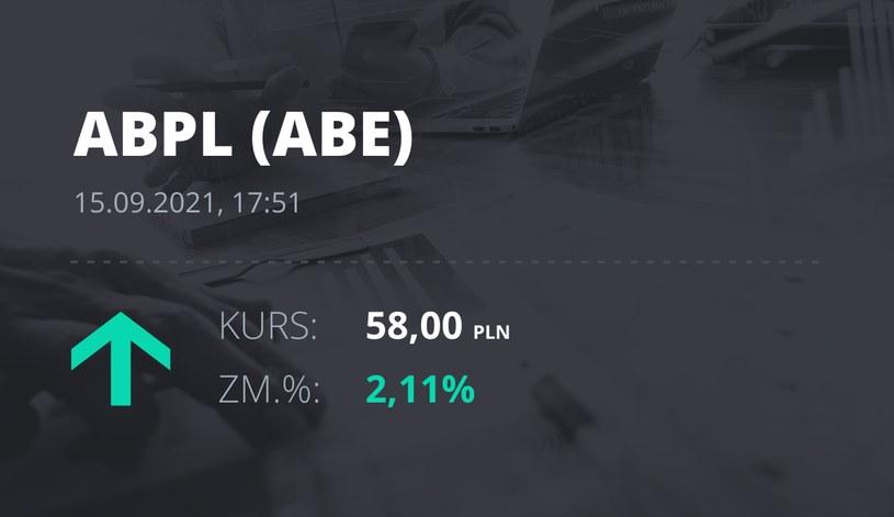 Notowania akcji spółki AB z 15 września 2021 roku