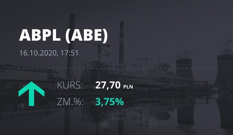 Notowania akcji spółki AB z 16 października 2020 roku