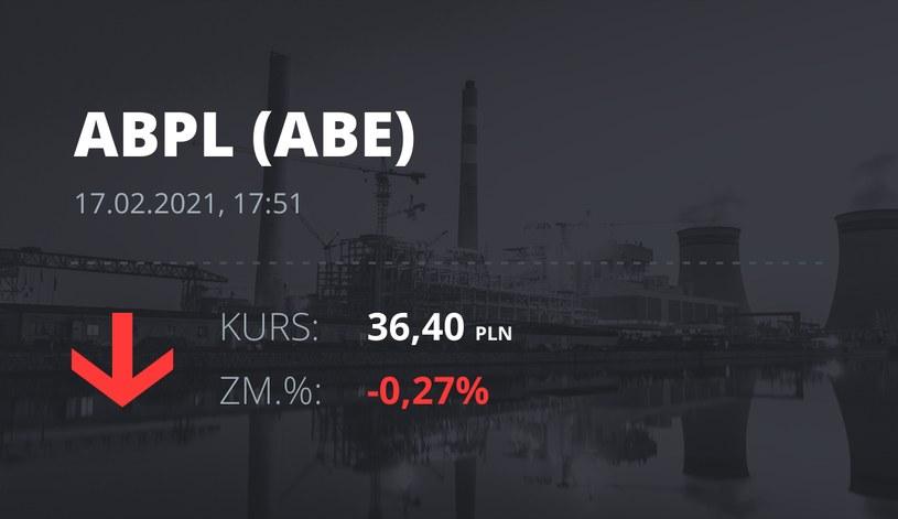 Notowania akcji spółki AB z 17 lutego 2021 roku