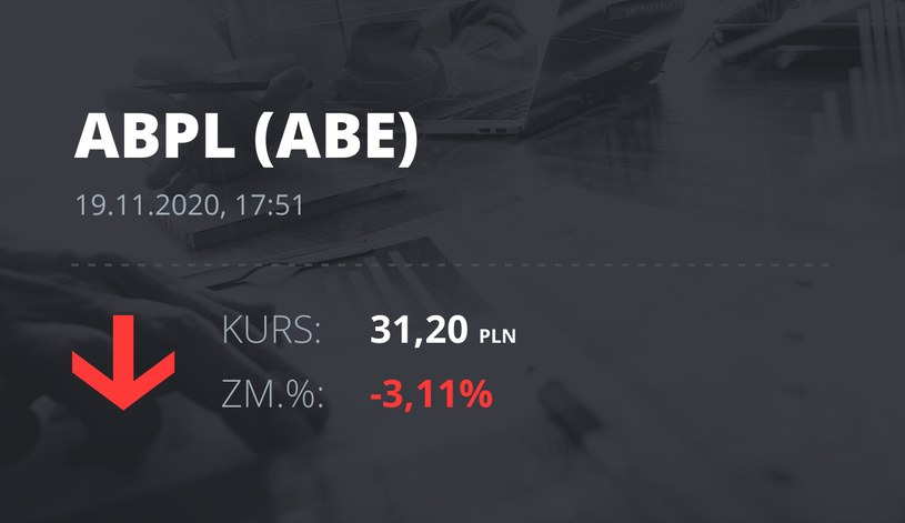 Notowania akcji spółki AB z 19 listopada 2020 roku