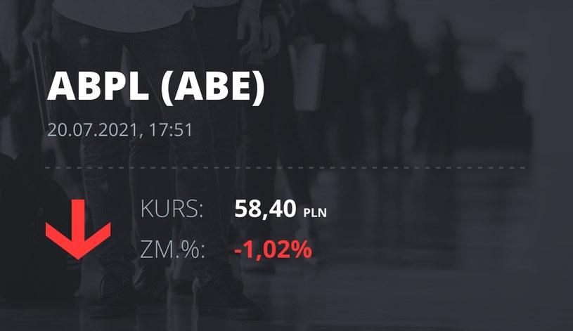 Notowania akcji spółki AB z 20 lipca 2021 roku