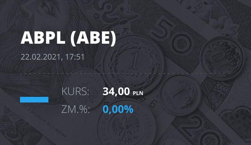 Notowania akcji spółki AB z 22 lutego 2021 roku