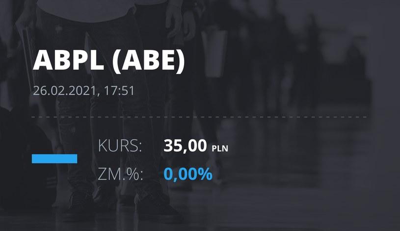 Notowania akcji spółki AB z 26 lutego 2021 roku