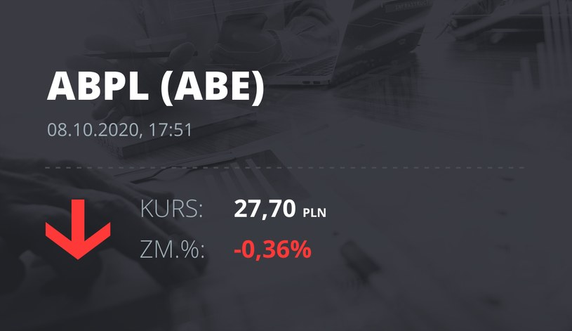 Notowania akcji spółki AB z 8 października 2020 roku