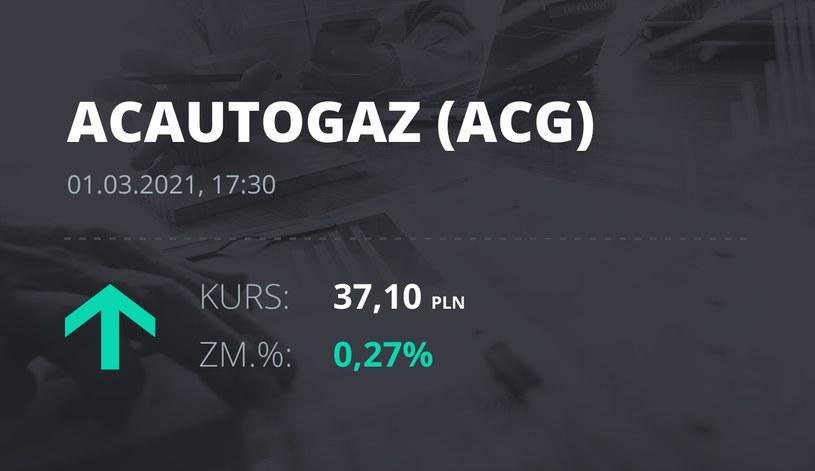 Notowania akcji spółki AC z 1 marca 2021 roku