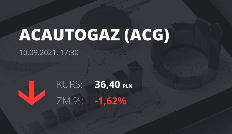 Notowania akcji spółki AC z 10 września 2021 roku