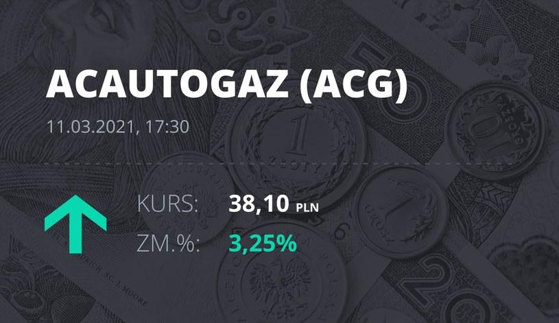 Notowania akcji spółki AC z 11 marca 2021 roku