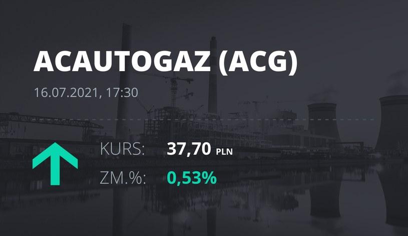 Notowania akcji spółki AC z 16 lipca 2021 roku