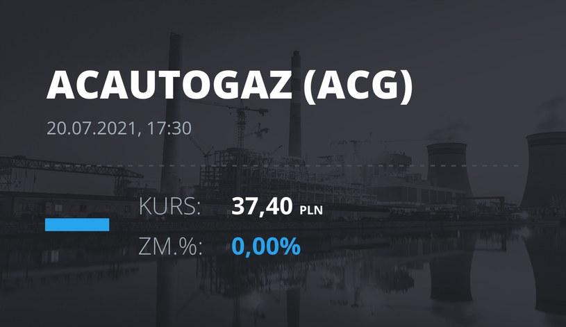 Notowania akcji spółki AC z 20 lipca 2021 roku