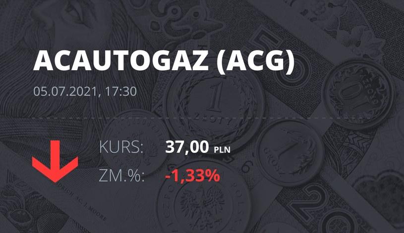 Notowania akcji spółki AC z 5 lipca 2021 roku