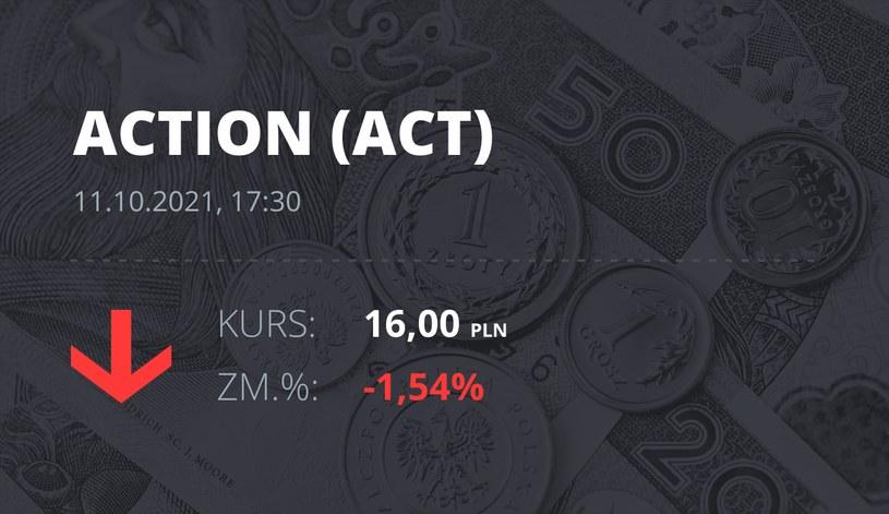 Notowania akcji spółki Action S.A. z 11 października 2021 roku