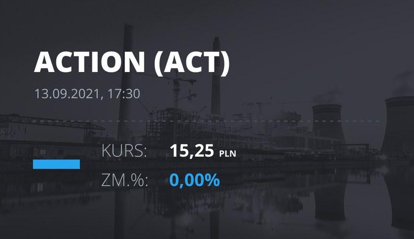 Notowania akcji spółki Action S.A. z 13 września 2021 roku