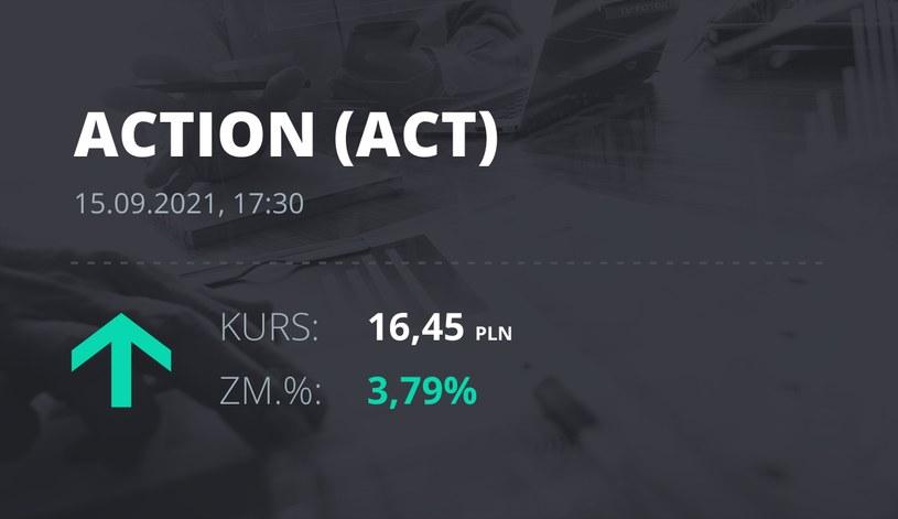 Notowania akcji spółki Action S.A. z 15 września 2021 roku
