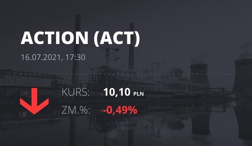 Notowania akcji spółki Action S.A. z 16 lipca 2021 roku
