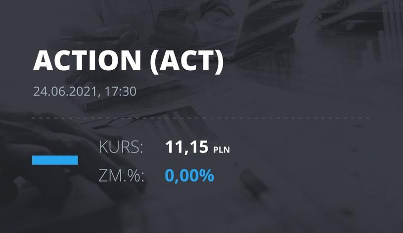 Notowania akcji spółki Action S.A. z 24 czerwca 2021 roku