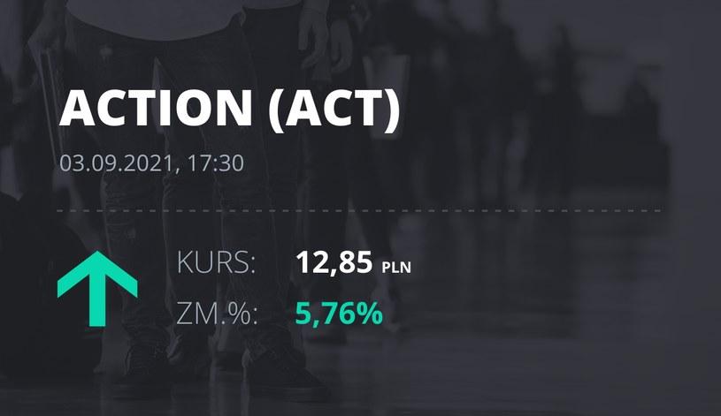 Notowania akcji spółki Action S.A. z 3 września 2021 roku