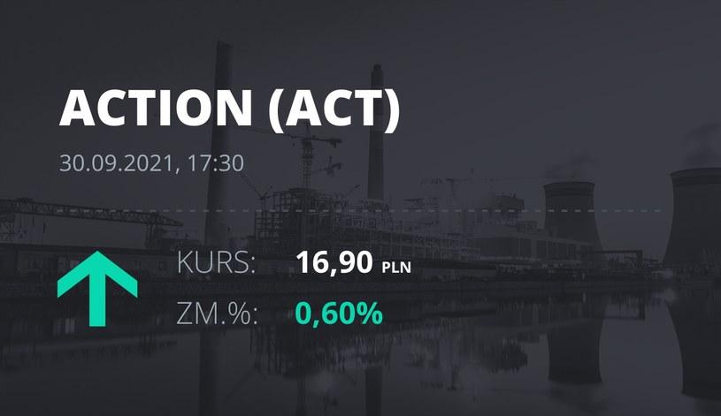 Notowania akcji spółki Action S.A. z 30 września 2021 roku